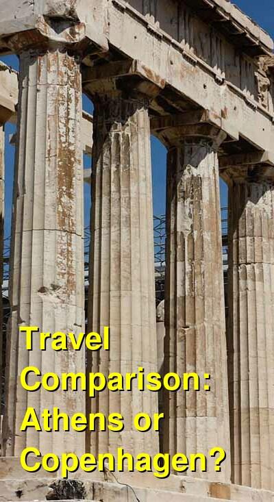 Athens vs. Copenhagen Travel Comparison