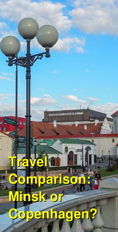 Minsk vs. Copenhagen Travel Comparison