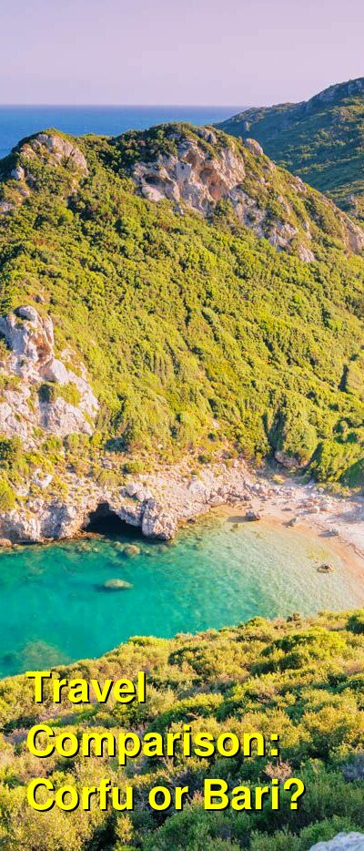 Corfu vs. Bari Travel Comparison