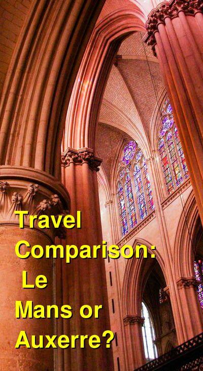 Le Mans vs. Auxerre Travel Comparison