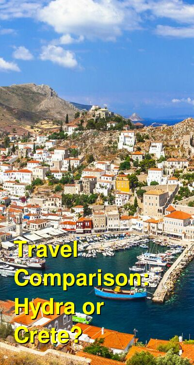 Hydra vs. Crete Travel Comparison