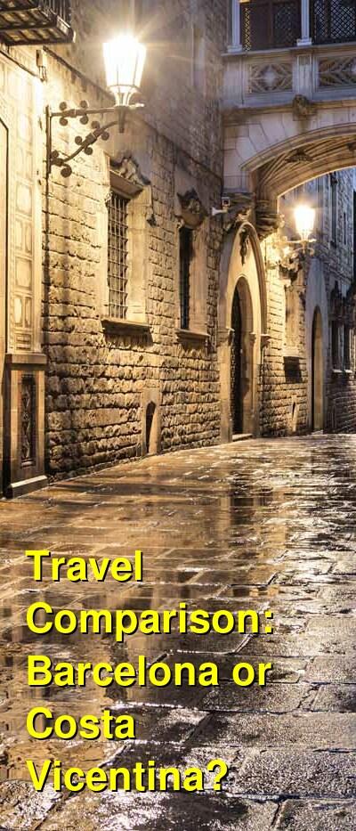 Barcelona vs. Costa Vicentina Travel Comparison