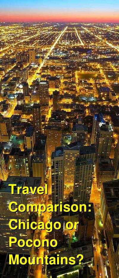 Chicago vs. Pocono Mountains Travel Comparison
