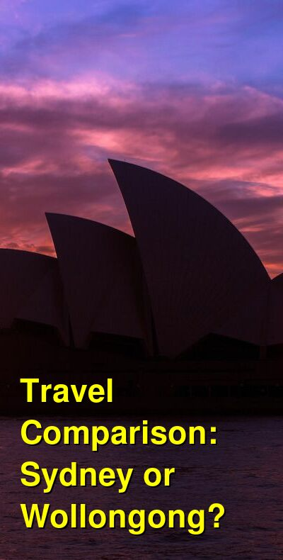 Sydney vs. Wollongong Travel Comparison
