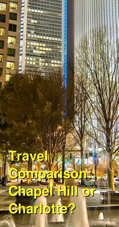 Chapel Hill vs. Charlotte Travel Comparison